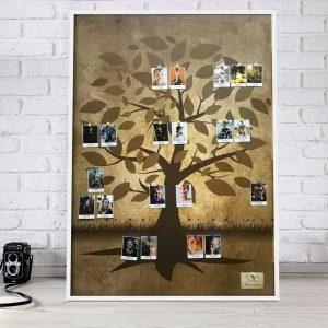 Rodzinne drzewo genealogiczne