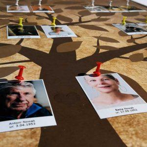 Drzewo genealogiczne na prezent ze zdjęciami PicArta